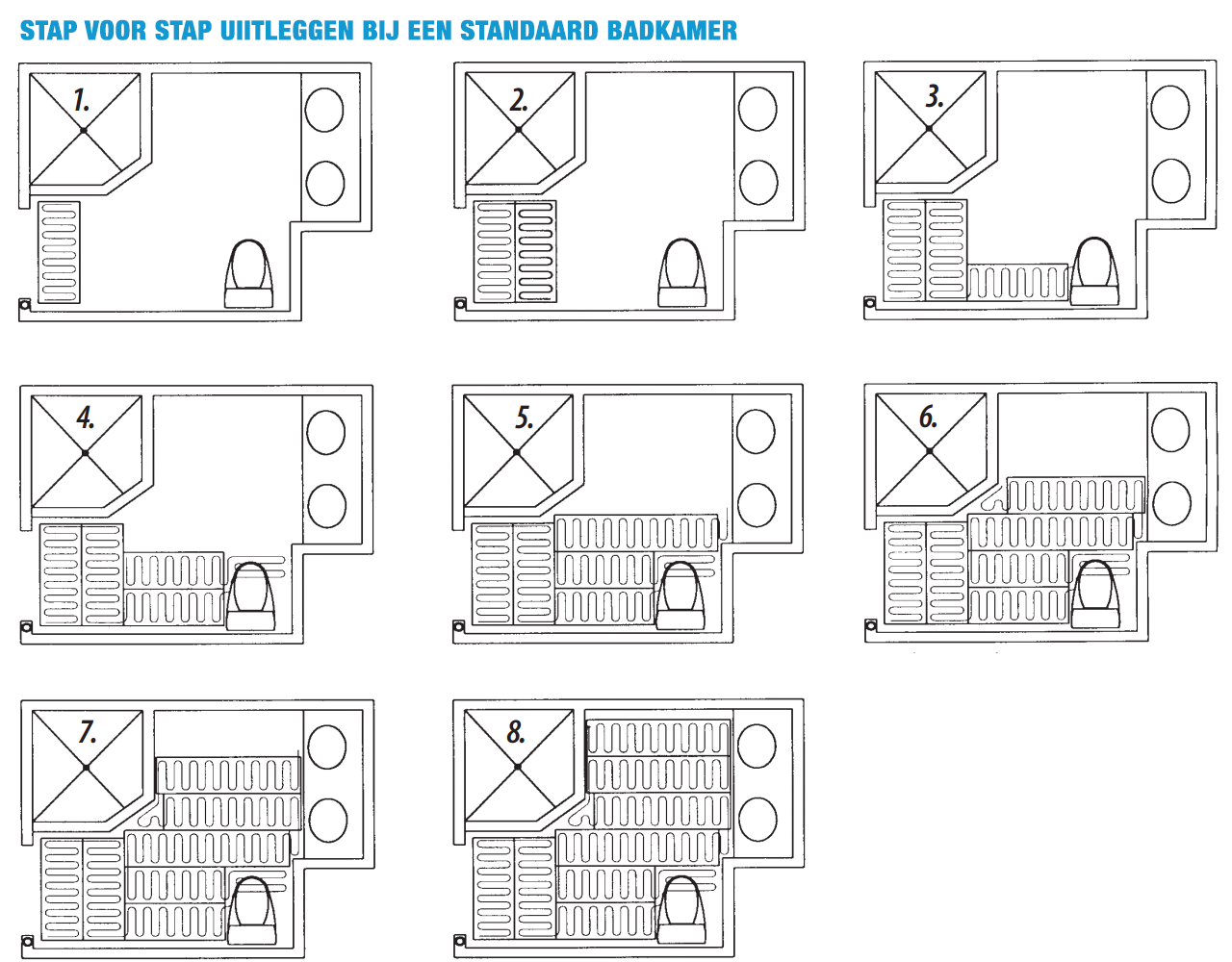 Beautiful Vloerverwarming Badkamer Retourleiding Ideas - Huis ...